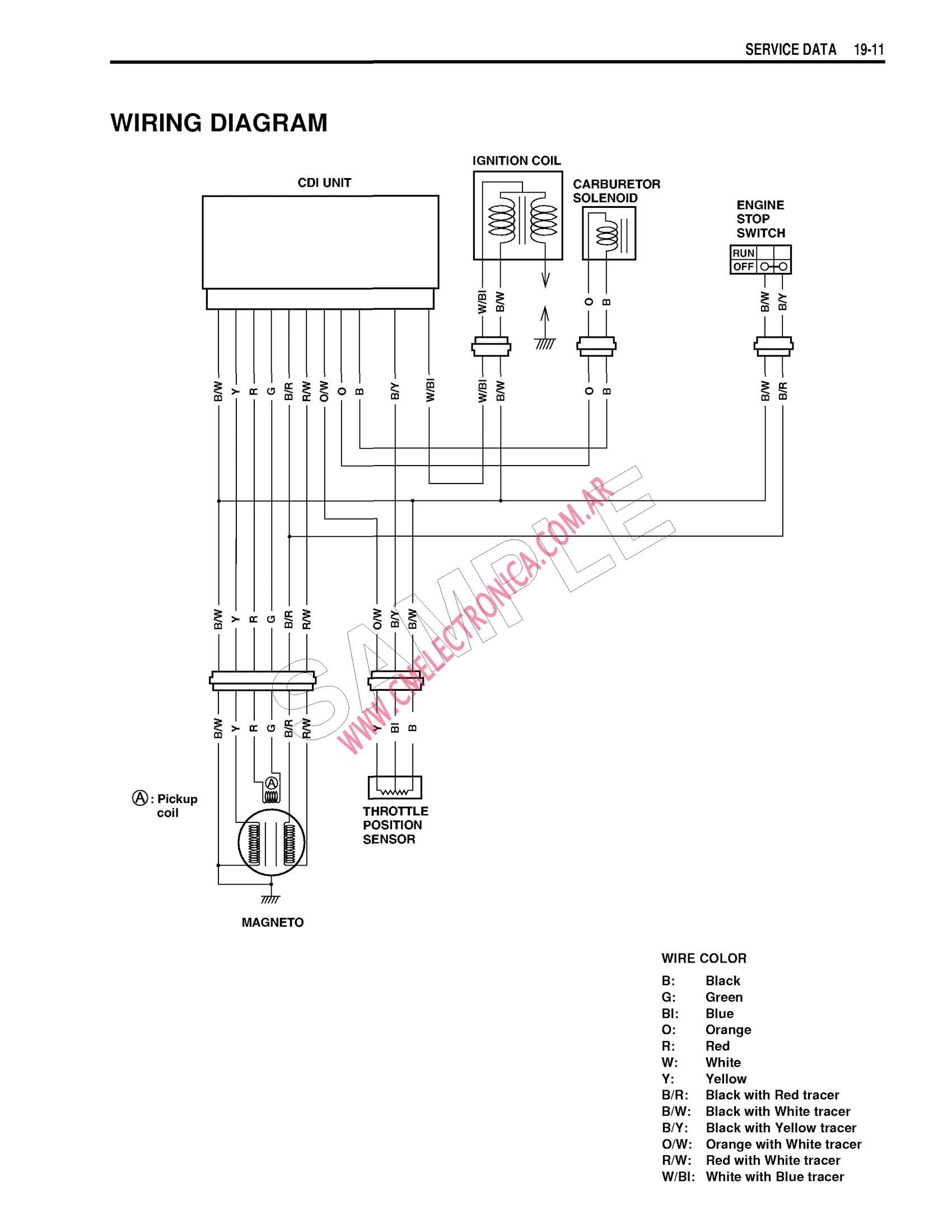 1992 Suzuki 250 Quad Wiring - Wiring Diagram Replace note-random -  note-random.miramontiseo.it