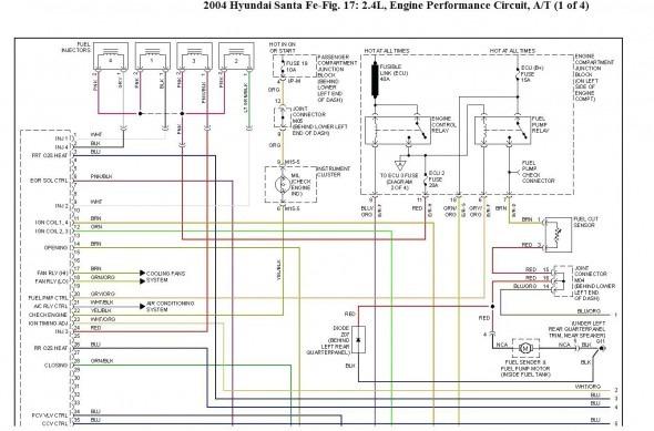 ch_8185] hyundai santa fe radio wiring diagram wiring schematics and diagrams  wiring diagram  over meric oliti over inama mohammedshrine librar wiring 101