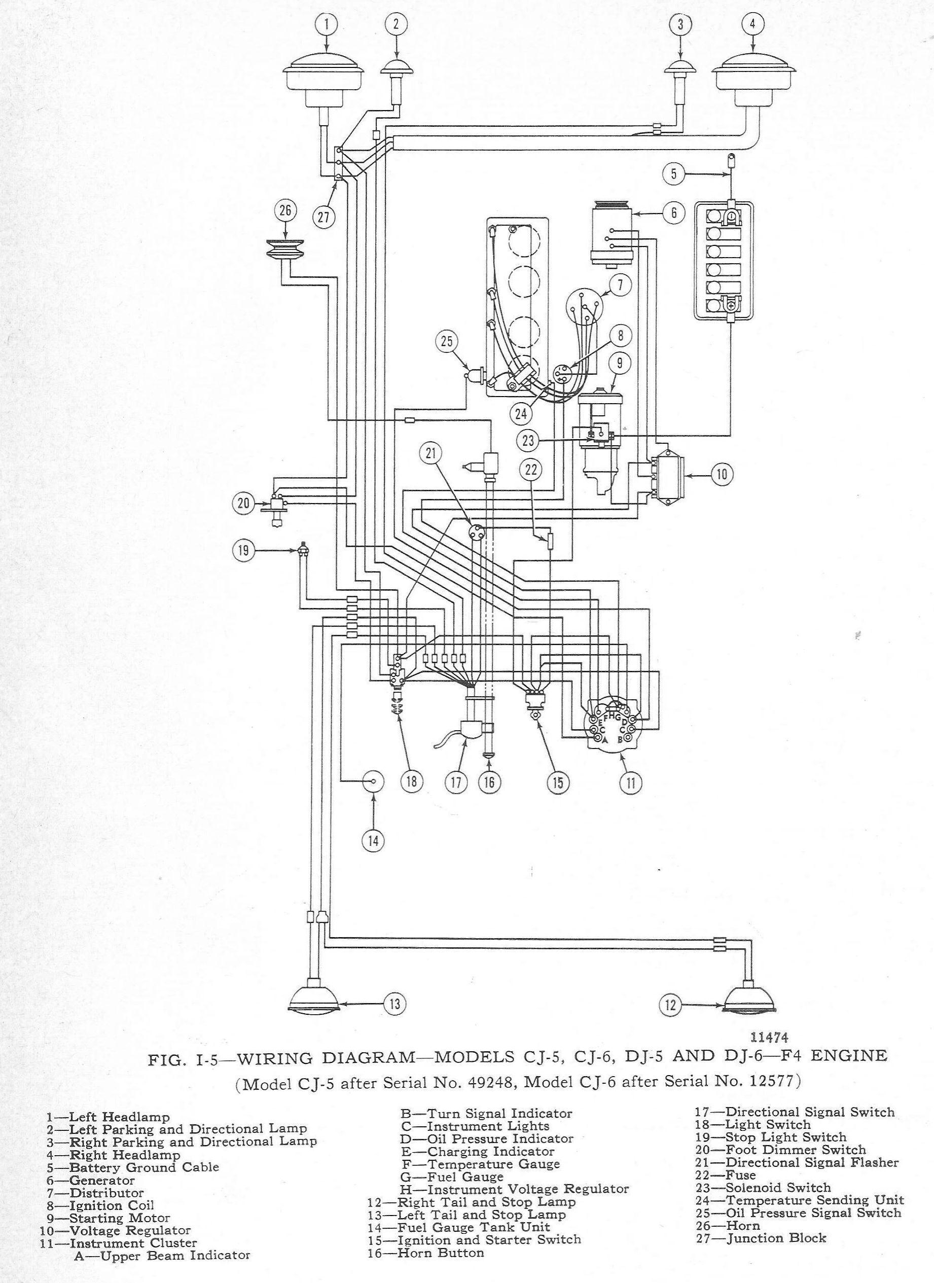 [BZ_4326] Jeep Cj7 Fuel Gauge Wiring Diagram As Well Jeep ...