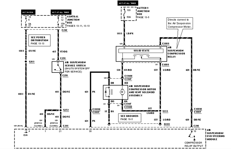 zy_9297] wiring diagram 2000 ford expedition download diagram  vulg xeira astic hete ally ostr vira mohammedshrine librar wiring 101