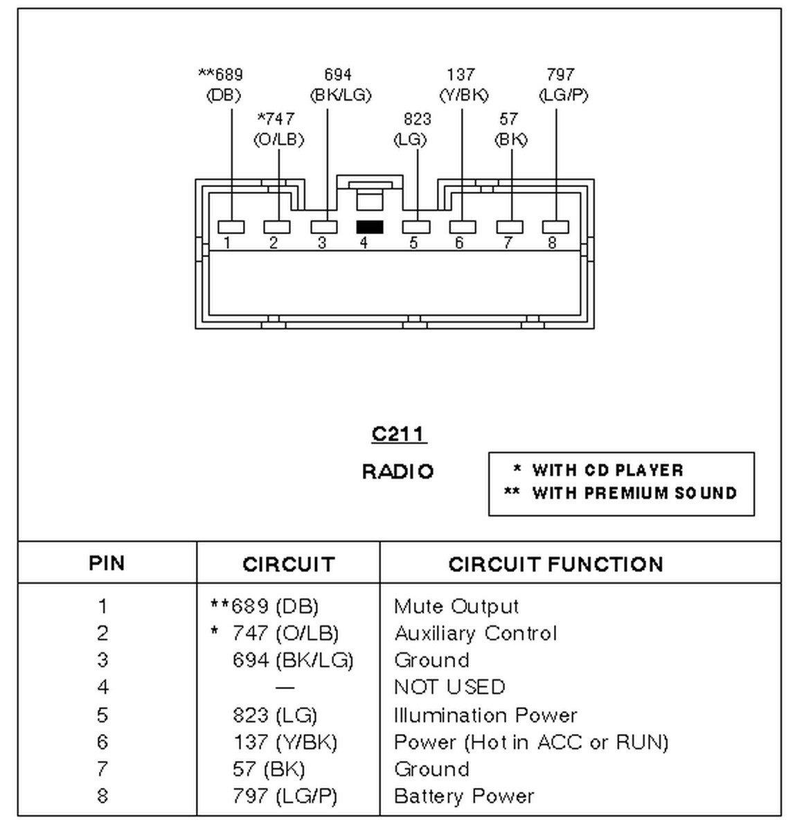 tl_7716] crown vic wiring diagram further ford windstar radio wiring diagram  download diagram  sheox salv neph tron apan egre wigeg teria xaem ical licuk carn rious sand  lukep oxyt rmine shopa mohammedshrine librar wiring 101