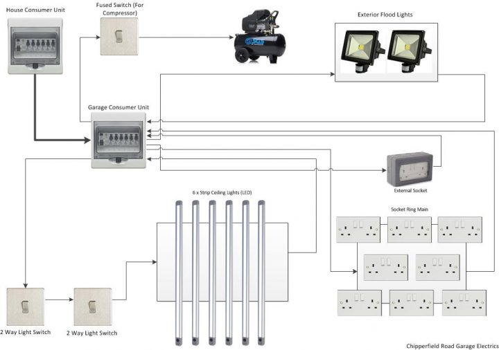 Amazing How To Wire A Garage Light Wiring Diagram Wiring Cloud Timewinrebemohammedshrineorg