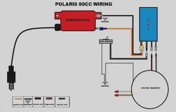 04 polaris sportsman 90 wiring diagram  1963 chevrolet