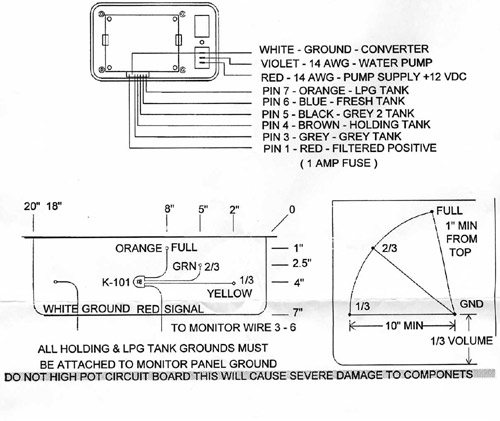 Rv Tank Sensor Wiring Diagram from static-cdn.imageservice.cloud