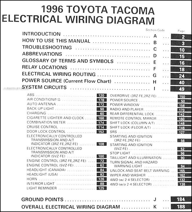 toyota tacoma ignition wiring diagram mw 0296  1998 toyota tacoma wiring diagram free diagram  1998 toyota tacoma wiring diagram free