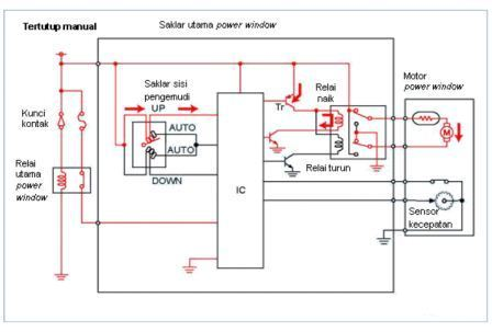 BW_1389] Wiring Diagram Power Window Wiring DiagramPush Emba Mohammedshrine Librar Wiring 101