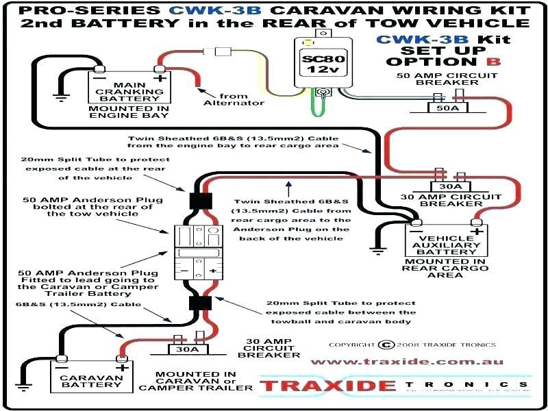 Sb 5472 30 Amp Plug Wiring Up A Motorhome