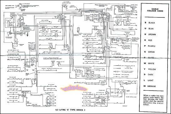 ST_2476] Jaguar Mk1 Wiring Diagram Wiring DiagramHemt Hutpa Unho Xeira Mohammedshrine Librar Wiring 101