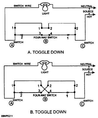Bg 7333 Single Pole Switch And Schematic Switched Wiring Schematic Wiring