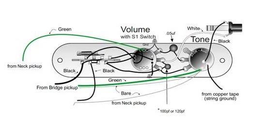 Pleasant Noisy Fender Stratocaster Wiring Diagram Wiring Diagram Database Wiring Cloud Licukshollocom