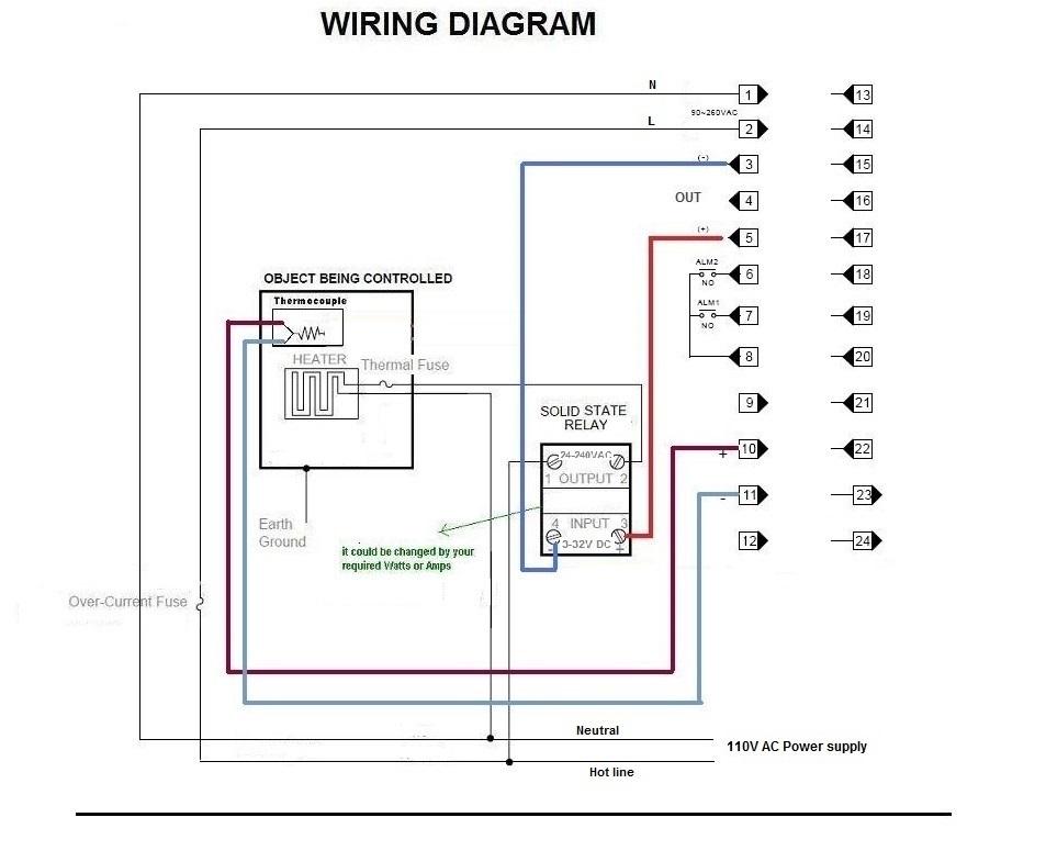 [DIAGRAM_34OR]  EF_4070] Oven Wiring Diagram Ssr Schematic Wiring | Oven Controller Wiring Diagram |  | Benol Inama Aryon Hyedi Garna Mohammedshrine Librar Wiring 101