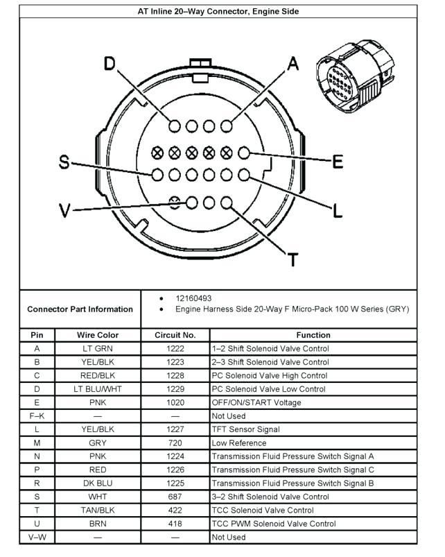 4l60 transmission wiring diagram  4l60 tcc wiring diagram