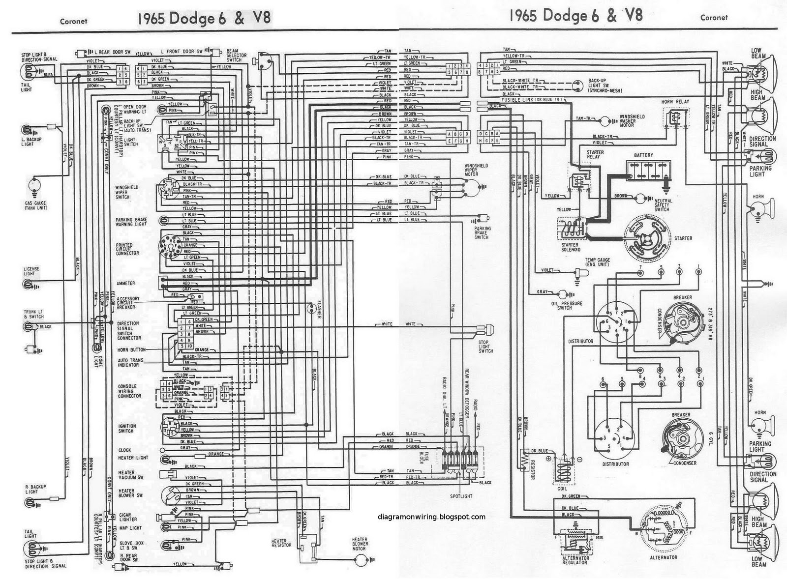 Magnificent 1969 Charger Wiring Diagram Wiring Diagram B2 Wiring Cloud Faunaidewilluminateatxorg