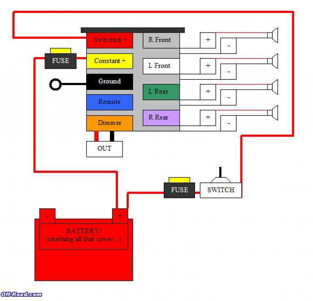 Excellent Pioneer Car Radio Wiring Basic Electronics Wiring Diagram Wiring Cloud Rineaidewilluminateatxorg