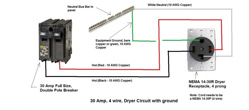 6 20 l14 30 wiring diagram  1996 dodge avenger fuse box