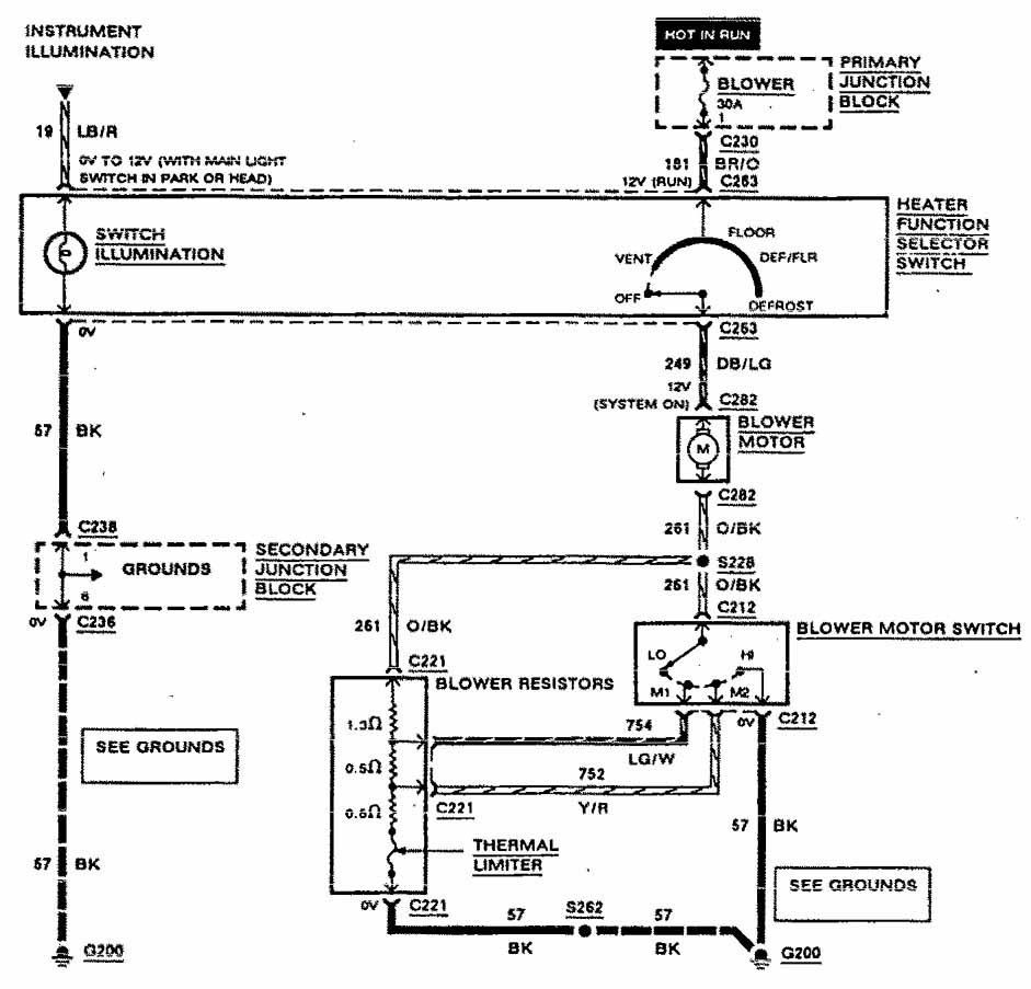 2000 Mercury Cougar Ignition Wiring Diagram Wiring Diagram Log Progress Super Progress Super Superpolobio It