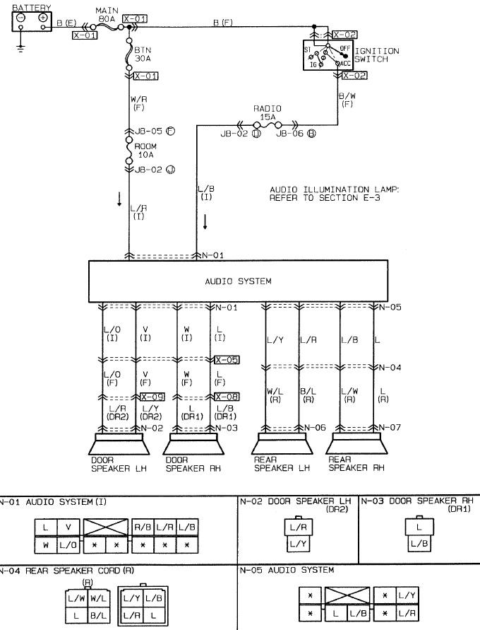 fuse box mazda protege 1998 gw 9090  millenia fuse box diagram on 98 mazda 626 fuel pump relay  mazda 626 fuel pump relay