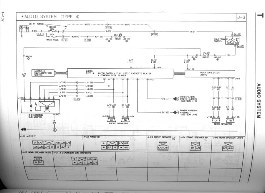 nn_8817] mazda wiring diagram free diagram  targ weasi intel monoc iosco bemua mohammedshrine librar wiring 101