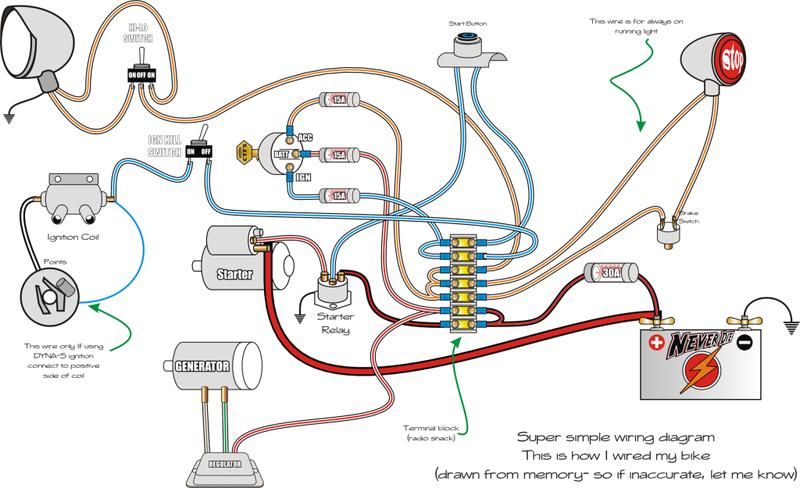 basic harley panhead wiring diagram  select stat swamp