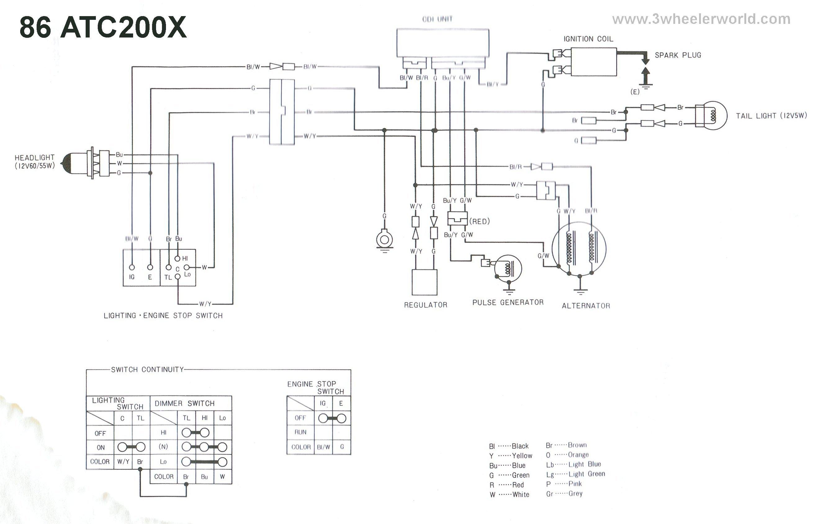 Honda 40x Wiring Diagram   skip www Wiring Diagram ID   skip www ...
