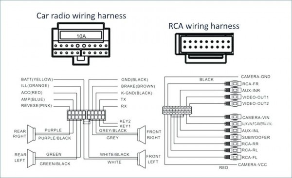 cadillac sts radio wiring diagram - wiring diagram options rung-doc -  rung-doc.studiopyxis.it  pyxis