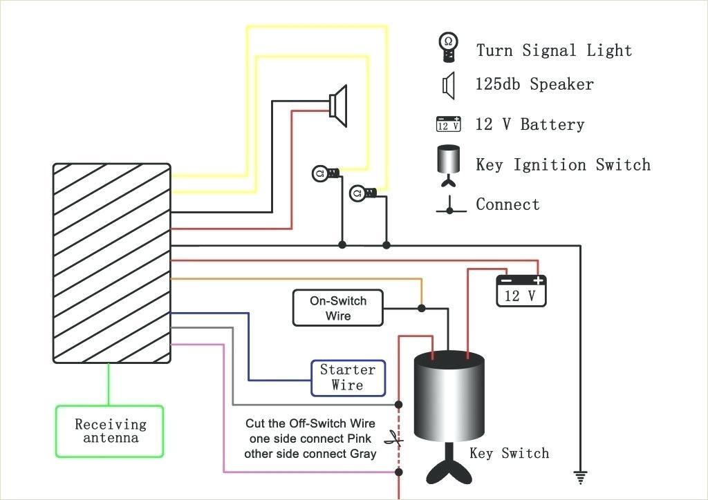 Pocket Bike Wire Diagram Nissan 200sx Wiring Diagram Wiring Wiring Yenpancane Jeanjaures37 Fr