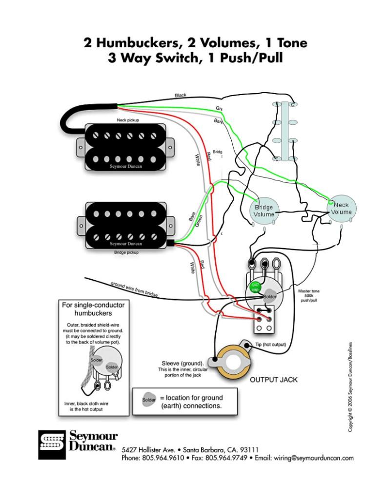 [SCHEMATICS_4ER]  KB_6105] Stratocaster Wiring Diagrams Download Diagram | Fender Jaguar Special Hh Wiring Diagram |  | Coun Penghe Ilari Gresi Chro Carn Ospor Garna Grebs Unho Rele  Mohammedshrine Librar Wiring 101
