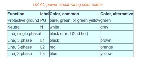 Brilliant Ac 220V Wiring Color Code Basic Electronics Wiring Diagram Wiring Cloud Rdonaheevemohammedshrineorg