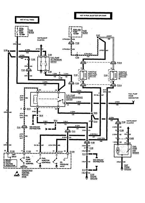 Superb 94 S10 Wiring Schematic Pdf Epub Library Wiring Cloud Biosomenaidewilluminateatxorg