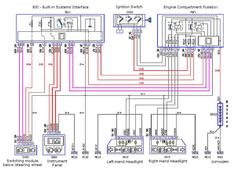 Peugeot Rt3 Wiring Diagram 98 Acura Integra Fuse Box Diagram