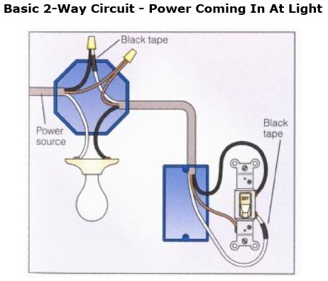 wiring diagram 1 light 1 switch tachometer wiring diagram