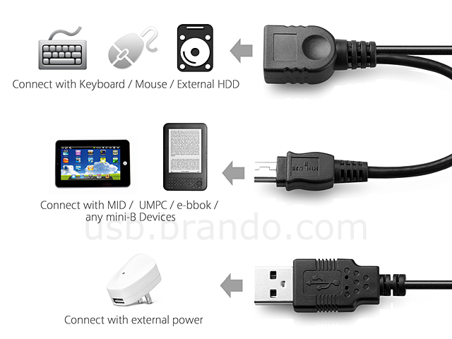 Awesome Mini Usb Otg Cable With External Power Supply Wiring Cloud Faunaidewilluminateatxorg