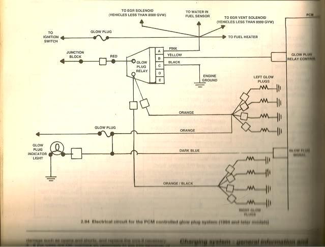Awesome M1009 Alternator Wiring Diagram Dakotanautica Com Wiring Cloud Waroletkolfr09Org