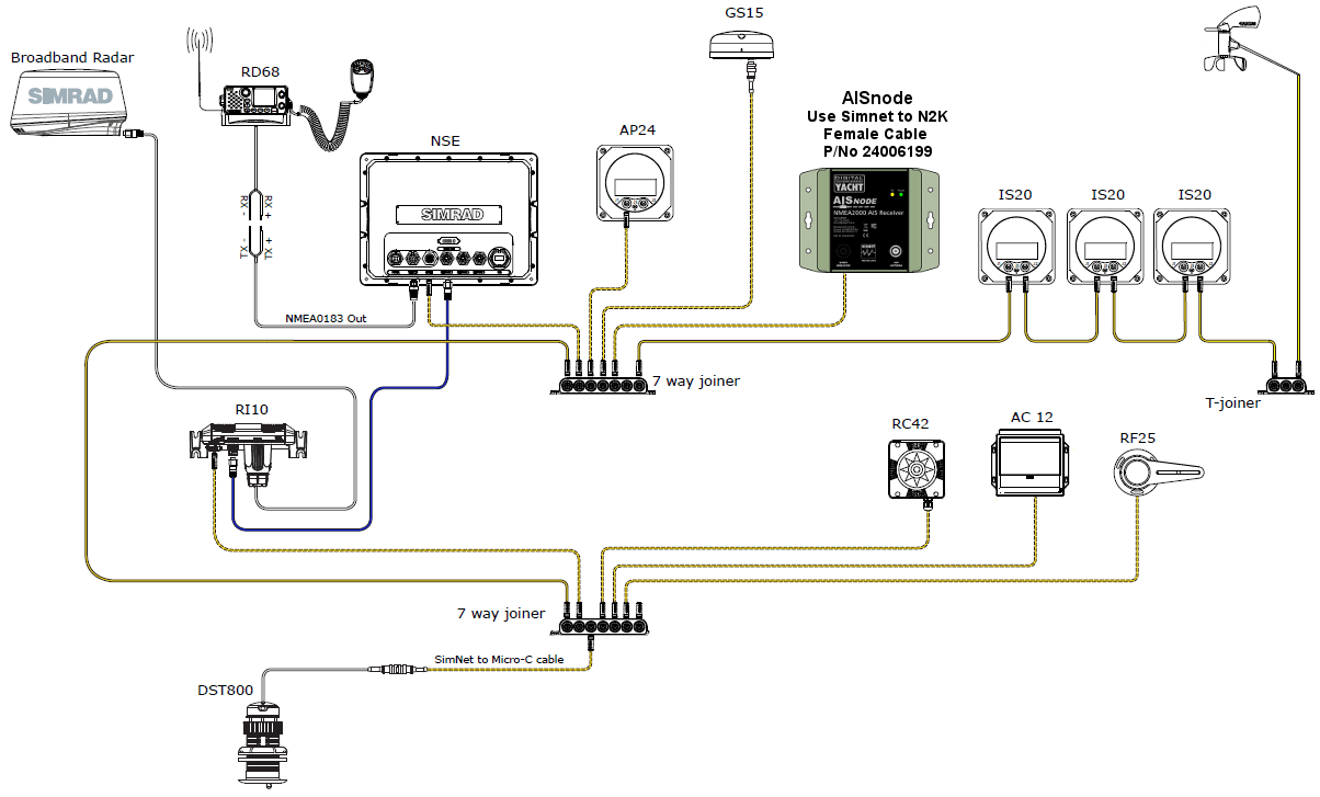 FY_7508] Mercruiser Dts Wiring Diagram Free DiagramZidur Opein Mohammedshrine Librar Wiring 101