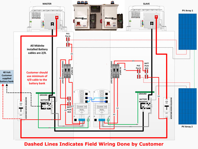 Xantrex Wiring Diagram -Car Wiring Harness | Begeboy Wiring Diagram Source | Xantrex Charge Controller Wiring Diagram |  | Begeboy Wiring Diagram Source