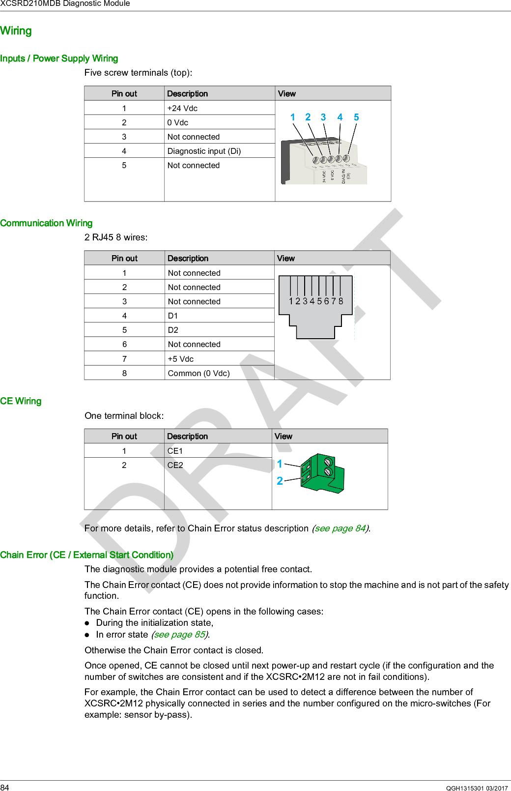 Cd 2048 Cat 6 Wiring Diagram Schneider Wiring Diagram