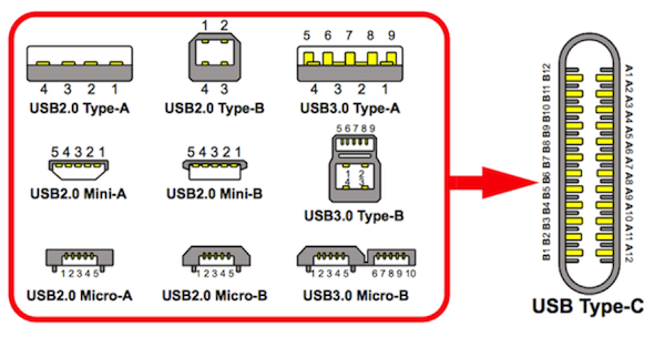Usb Type C Cable Wiring Diagram from static-cdn.imageservice.cloud