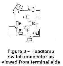 Superb 1997 Dodge Ram 1500 Headlight Switch Wiring Harness Wiring Diagram Wiring Cloud Gufailluminateatxorg