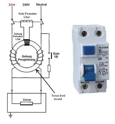 Surprising House Wiring Diagram Hindi Home Wiring And Electrical Diagram Wiring Cloud Uslyletkolfr09Org