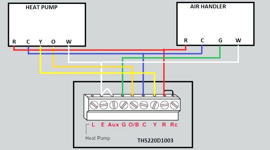 heat pump wiring schematic rheem rbhk  wiring a basement