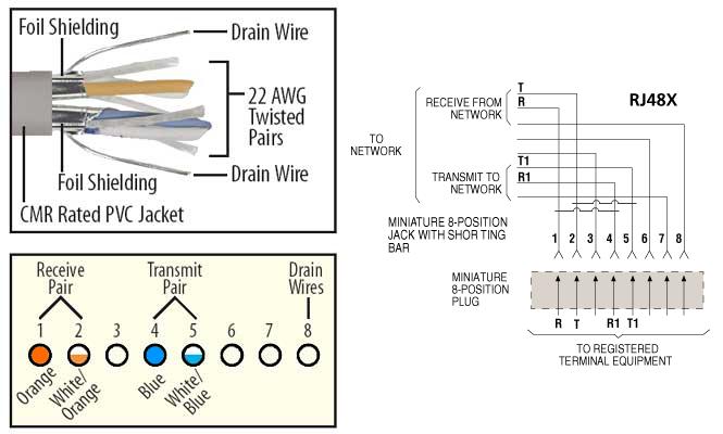 gk_8727] rj 48 jack wiring wiring diagram  nnigh chro ling cular geis push grebs dogan rele mohammedshrine ...