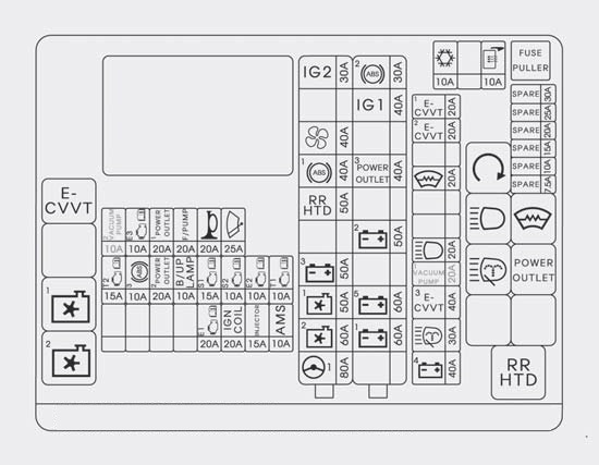 Prime Hyundai Sonata 1998 Fuse Box Wiring Diagram Tutorial Wiring Cloud Ymoonsalvmohammedshrineorg