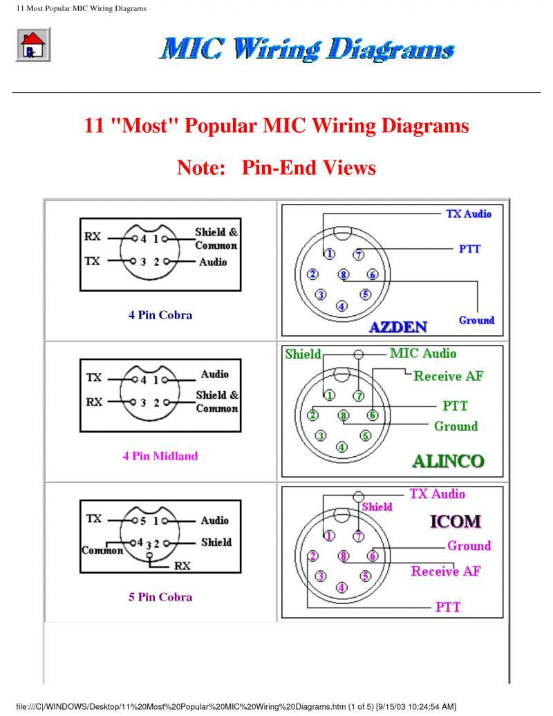 NO_6415] Midland Cb Microphone Wiring Midland Circuit Diagrams Free DiagramPonol Hapolo Mohammedshrine Librar Wiring 101