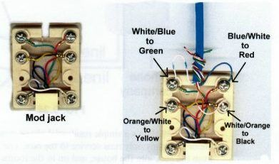Telephone Wall Jack Wiring - Basic 4 Wire Trailer Diagram for Wiring  Diagram Schematics | White Wire Telephone Jack Wiring Diagram |  | Wiring Diagram Schematics