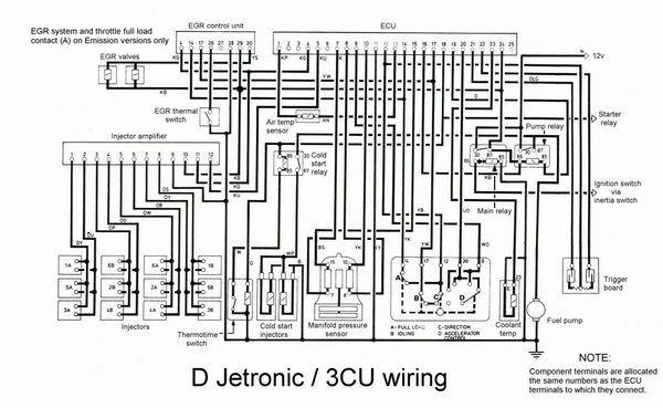 LK_1876] Wiring Diagram Jaguar Xjs Wiring Diagram Djetronic3Cuwiring Wiring  Diagram