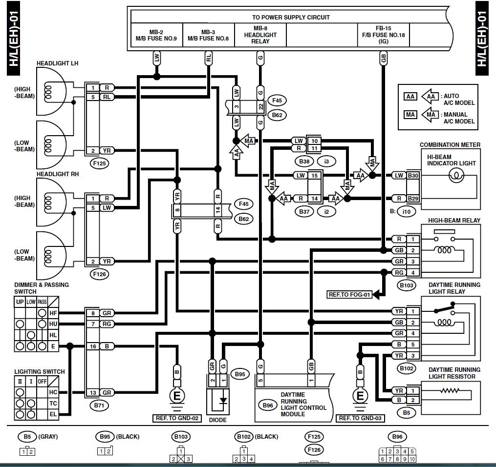 subaru forester headlight wiring harness installation - wiring diagram  fund-data-c - fund-data-c.disnar.it  disnar.it