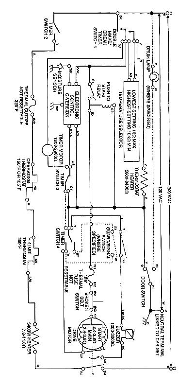 [WLLP_2054]   MC_4023] Roper Electric Dryer Diagram Free Download Wiring Diagrams  Pictures Schematic Wiring | Wiring Diagram Roper Electric Dryer |  | Phae Sapebe Mohammedshrine Librar Wiring 101