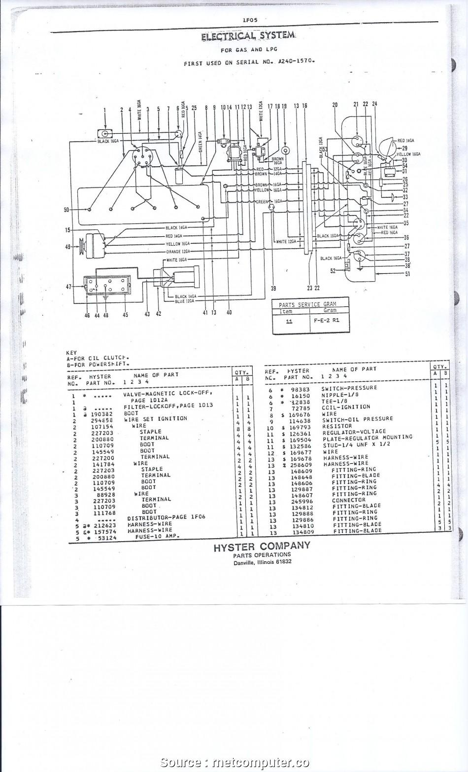 Awe Inspiring Hyster H80Xl Wiring Diagram Wiring Diagram Wiring Cloud Onicaalyptbenolwigegmohammedshrineorg