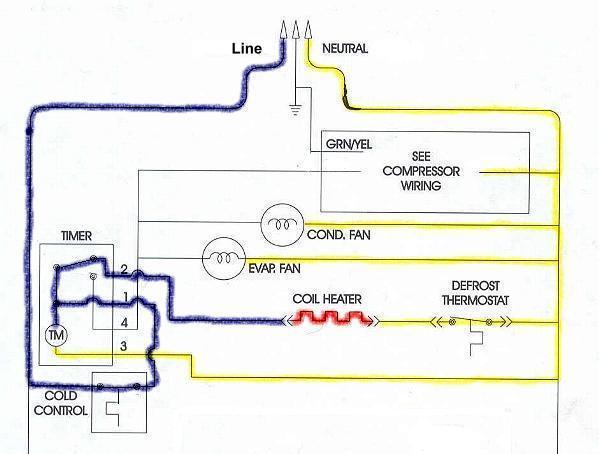 Pleasant Refrigerator Defrost Cycle Appliance Aid Wiring Cloud Onicaalyptbenolwigegmohammedshrineorg