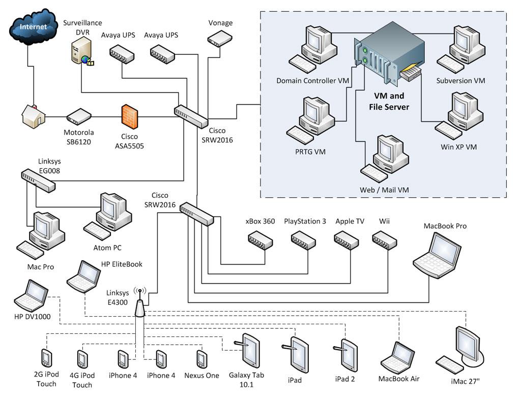 Wondrous Miscellaneous Nedvedtech Com Wiring Cloud Staixaidewilluminateatxorg